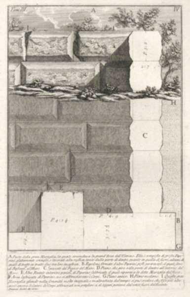 Print by Giovanni Battista Piranesi: Parte della gran Muraglia, la quale circondava la grand'Area, represented by Childs Gallery